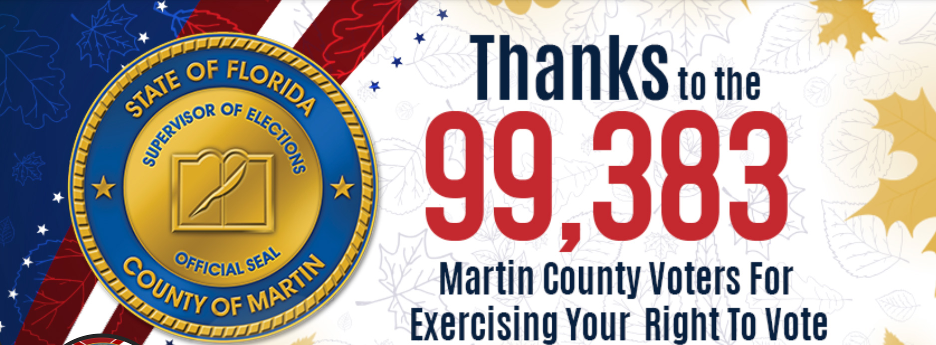 Thanks to the 99.383